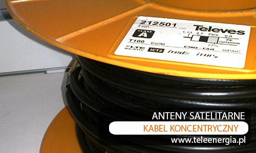 kabel-koncentryczny-anteny-satelitarne
